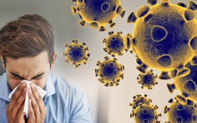 How Coronavirus (COVID-19) Could Affect Your 2020 Orlando Holiday